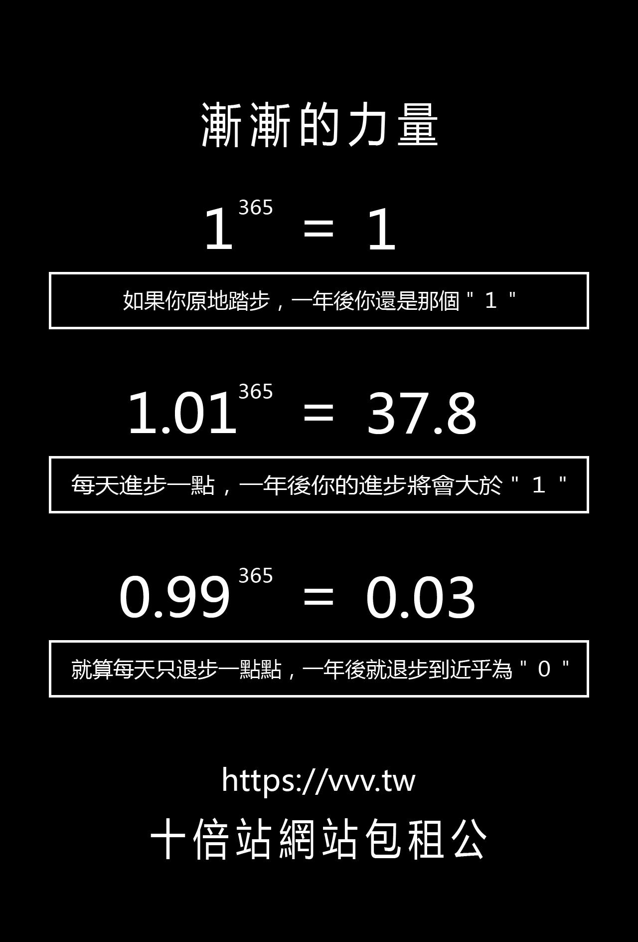 漸漸的力量,神秘的數字 ...